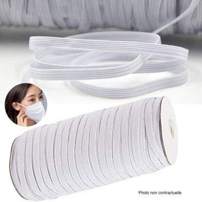 élastique pour masque